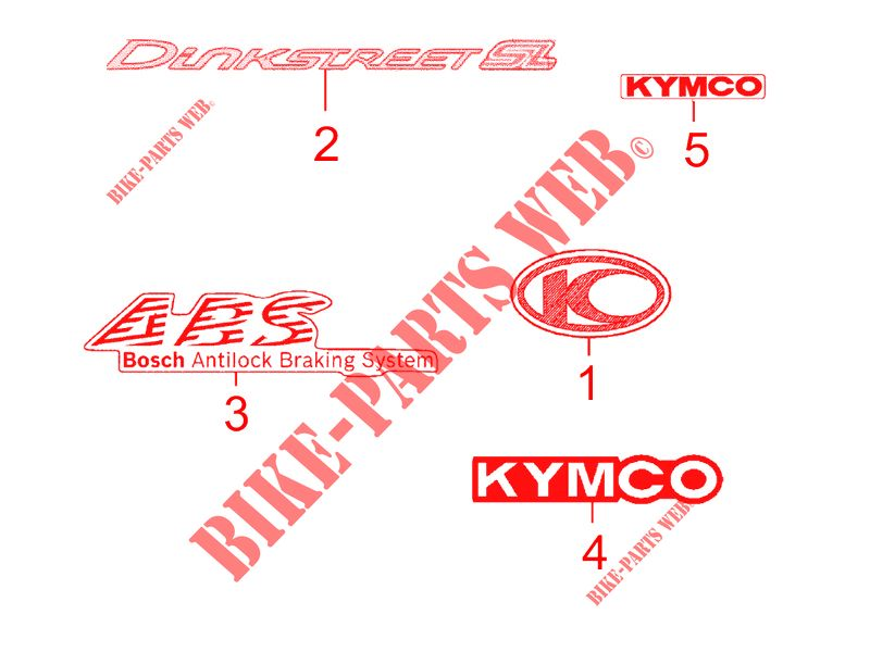 STICKERS LIMITED EDITION voor Kymco DINK STREET 300 I ABS EURO III -avec warning-